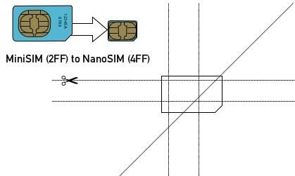 нано сим карта шаблон скачать - фото 5